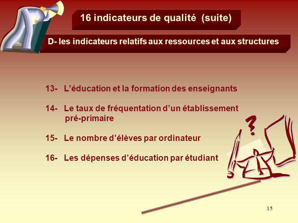 16 indicateurs de qualité (suite)