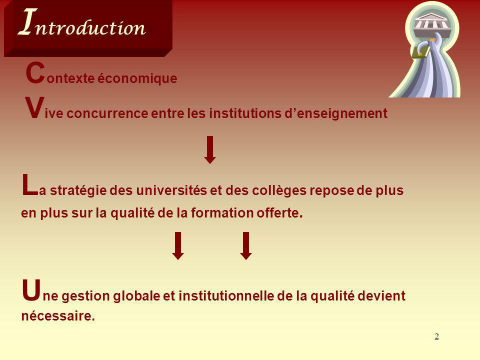 Introduction Contexte économique Vive concurrence entre les institutions d'enseignement.