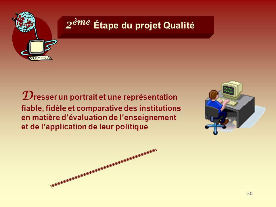 2ème Étape du projet Qualité