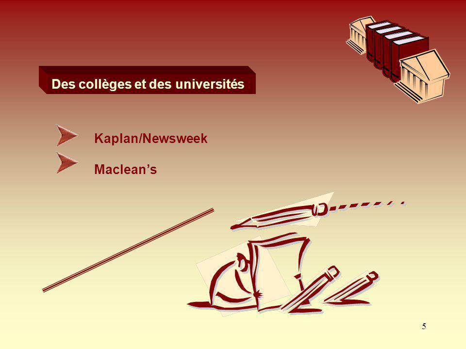 Des collèges et des universités :