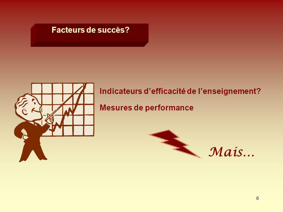 Mais… Facteurs de succès Indicateurs d'efficacité de l'enseignement