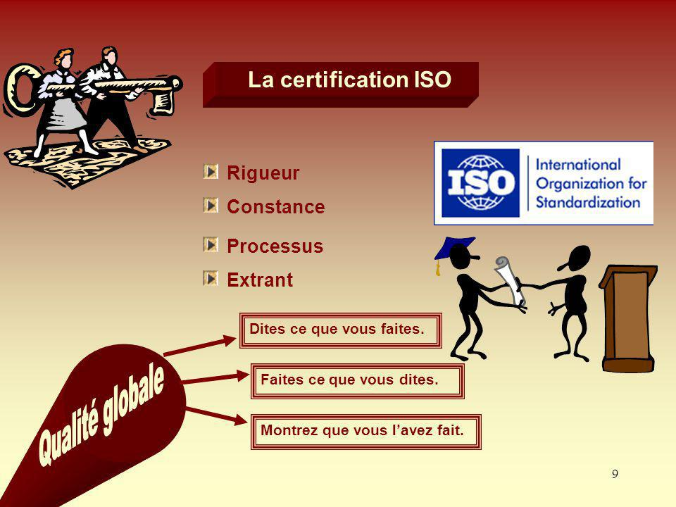 La certification ISO Rigueur Constance Processus Extrant