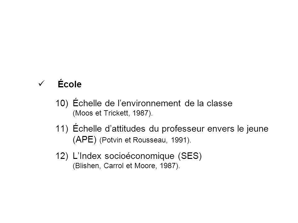 École Échelle de l'environnement de la classe (Moos et Trickett, 1987).