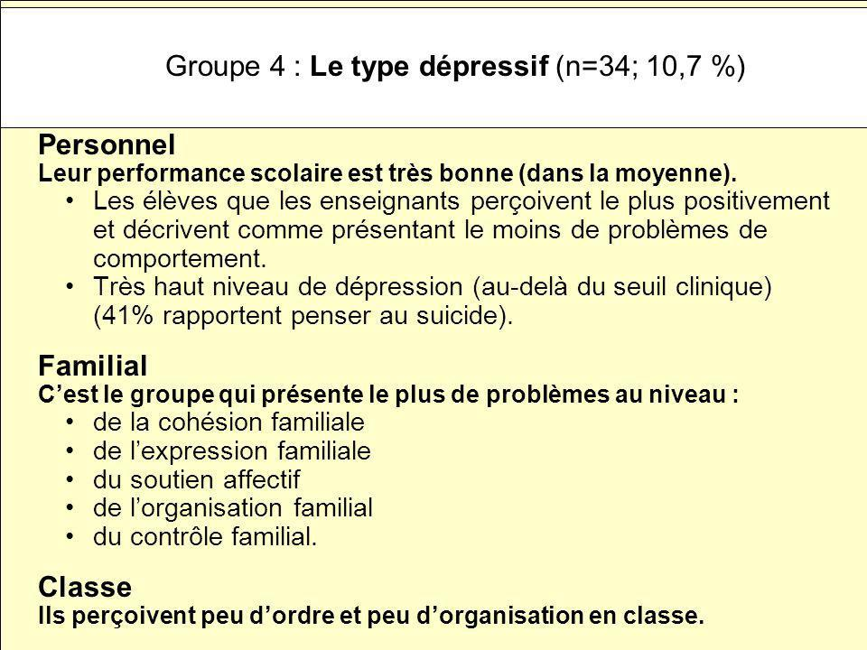 Groupe 4 : Le type dépressif (n=34; 10,7 %)