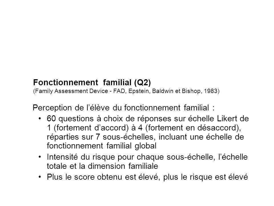 Fonctionnement familial (Q2) (Family Assessment Device - FAD, Epstein, Baldwin et Bishop, 1983)