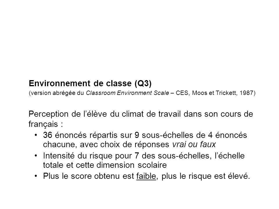 Environnement de classe (Q3) (version abrégée du Classroom Environment Scale – CES, Moos et Trickett, 1987)