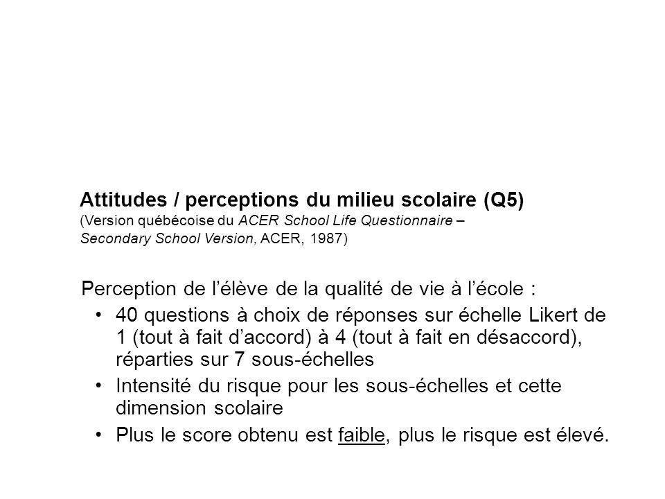 Perception de l'élève de la qualité de vie à l'école :