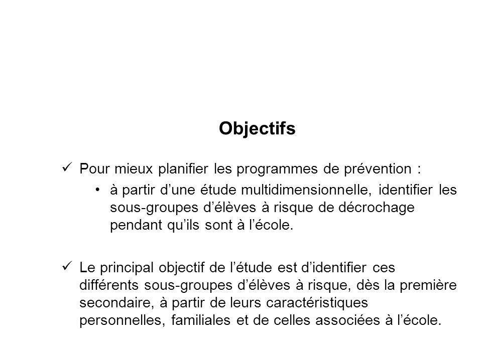 Objectifs Pour mieux planifier les programmes de prévention :