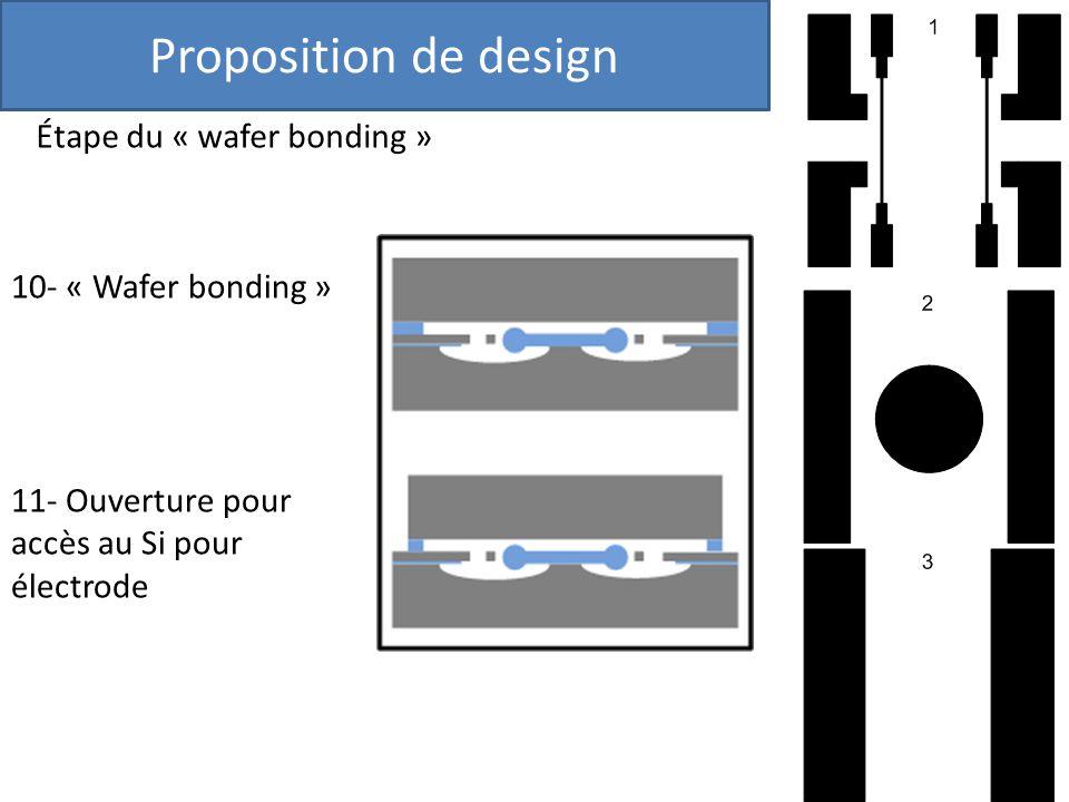 Proposition de design Étape du « wafer bonding » 10- « Wafer bonding »