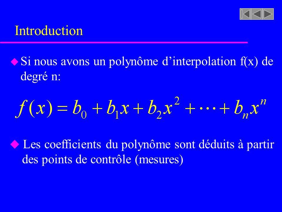 Introduction Si nous avons un polynôme d'interpolation f(x) de degré n: Les coefficients du polynôme sont déduits à partir.