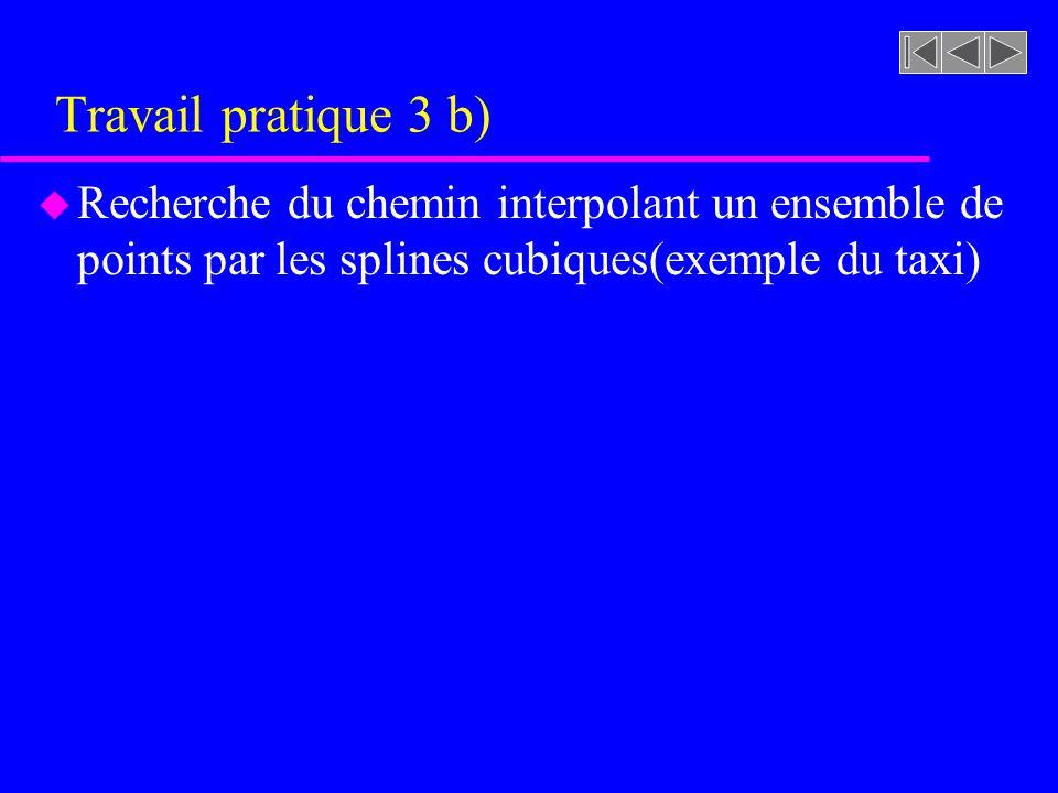 Travail pratique 3 b) Recherche du chemin interpolant un ensemble de points par les splines cubiques(exemple du taxi)