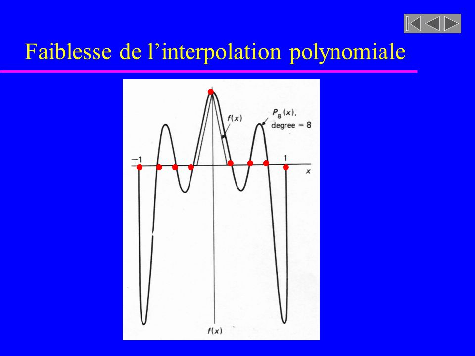 Faiblesse de l'interpolation polynomiale