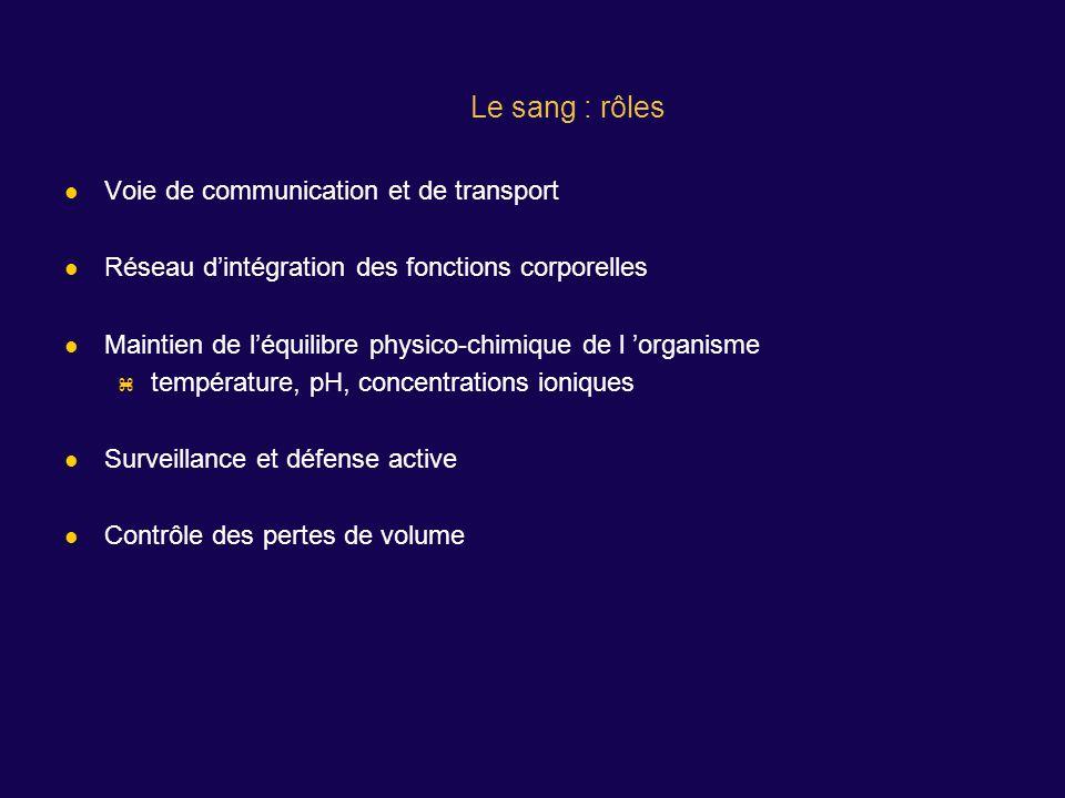 Le sang : rôles Voie de communication et de transport