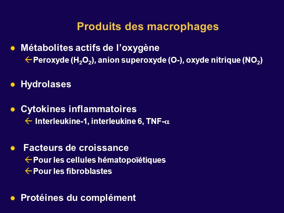Produits des macrophages