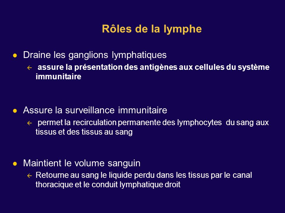 Rôles de la lymphe Draine les ganglions lymphatiques