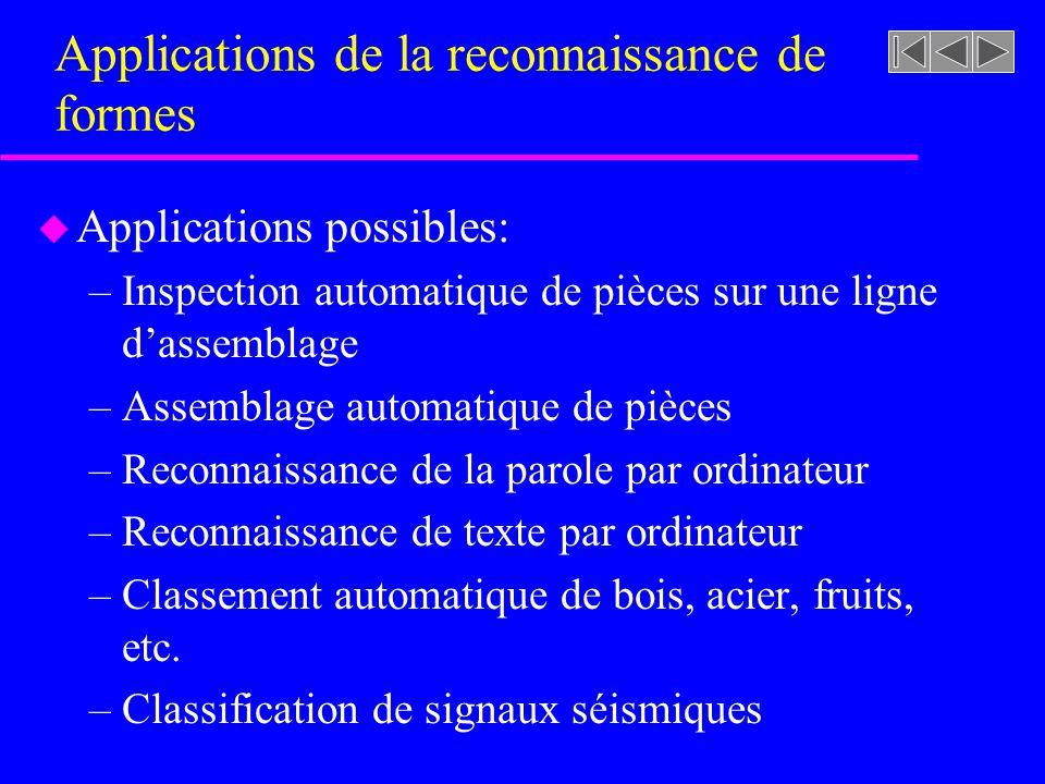 Applications de la reconnaissance de formes