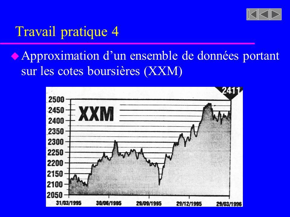 Travail pratique 4 Approximation d'un ensemble de données portant sur les cotes boursières (XXM)