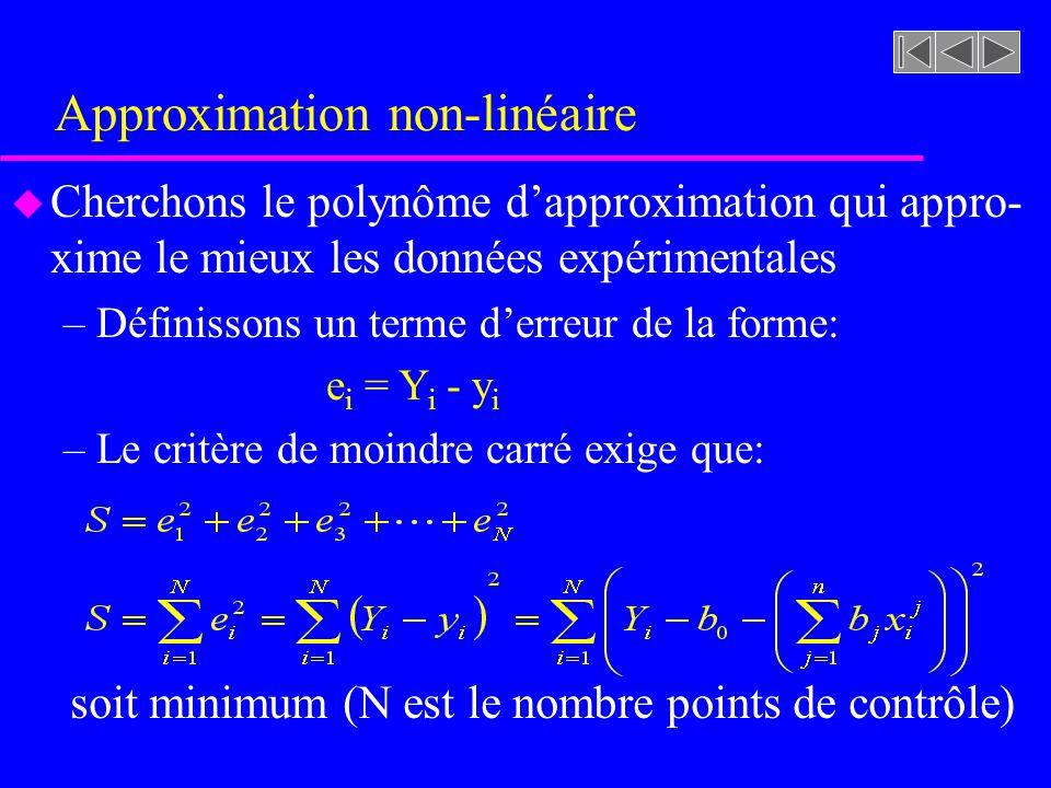 Approximation non-linéaire
