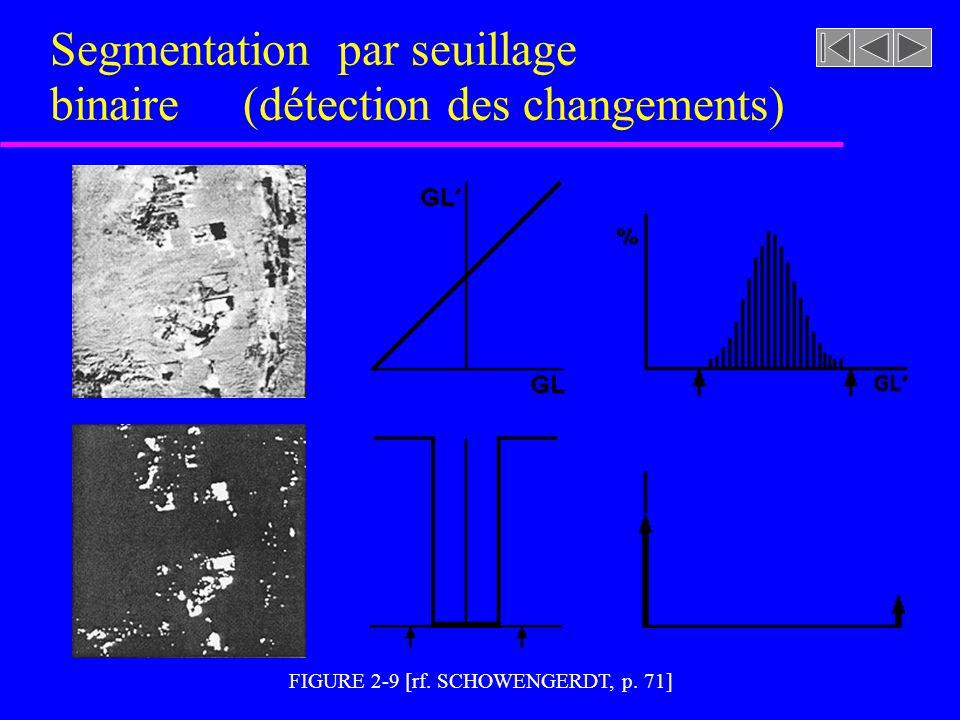 Segmentation par seuillage binaire (détection des changements)