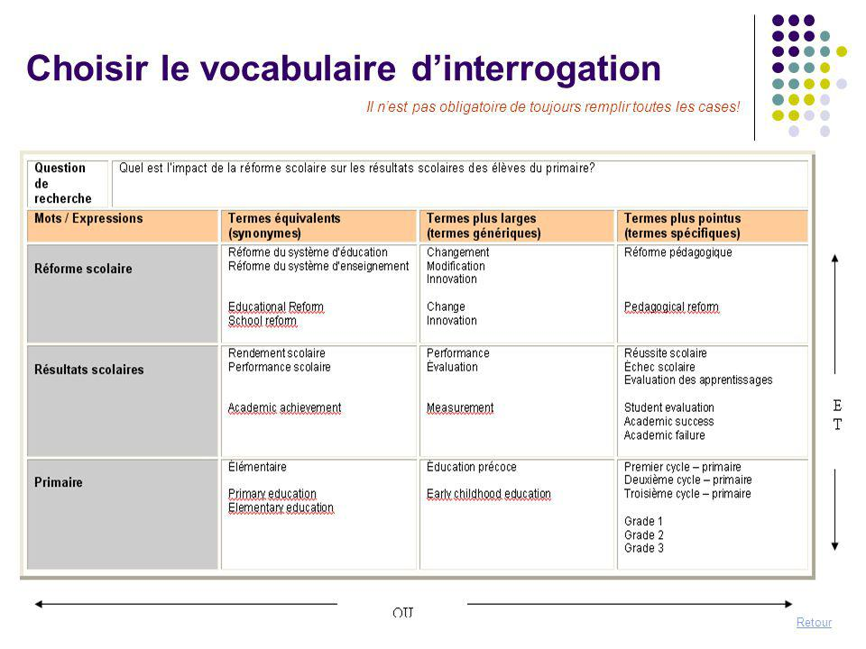 Choisir le vocabulaire d'interrogation