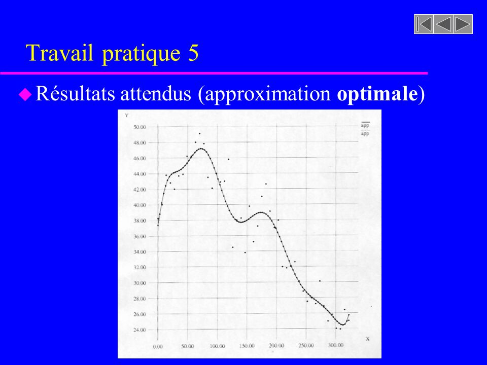 Travail pratique 5 Résultats attendus (approximation optimale)