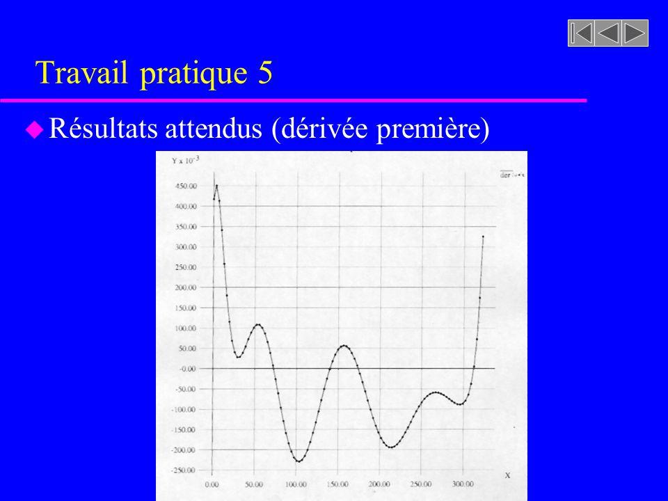 Travail pratique 5 Résultats attendus (dérivée première)