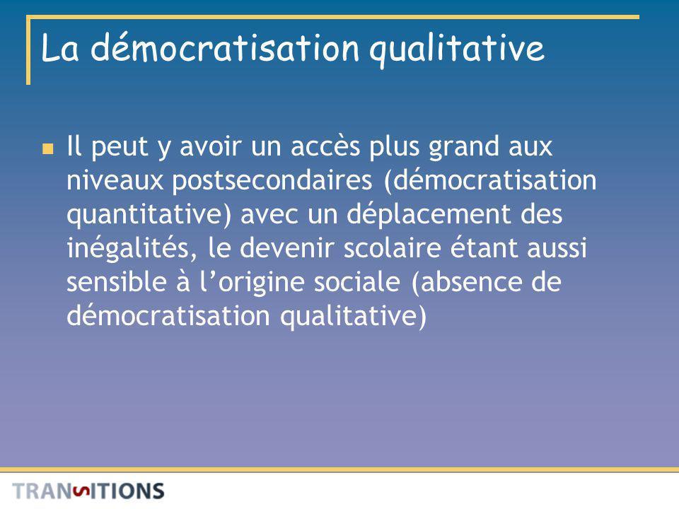 La démocratisation qualitative