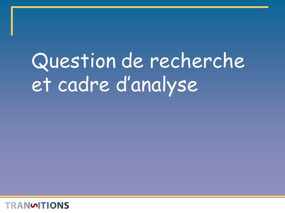 Question de recherche et cadre d'analyse