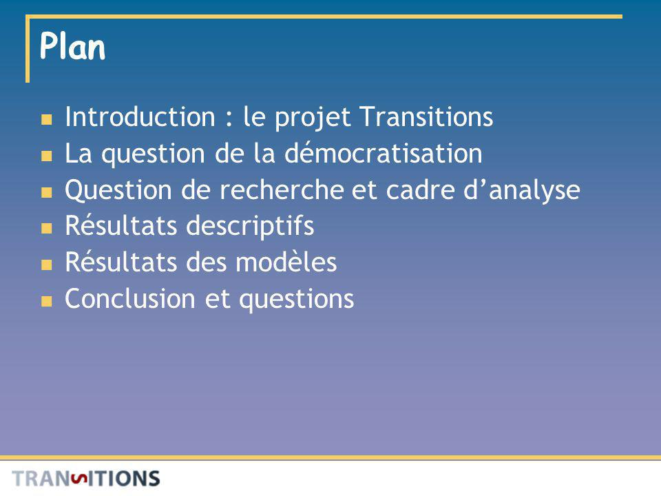 Plan Introduction : le projet Transitions