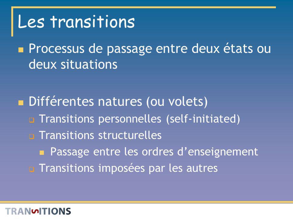 Les transitions Processus de passage entre deux états ou deux situations. Différentes natures (ou volets)