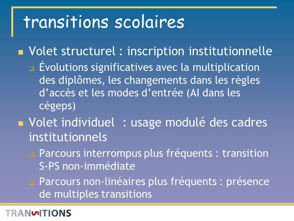 transitions scolaires
