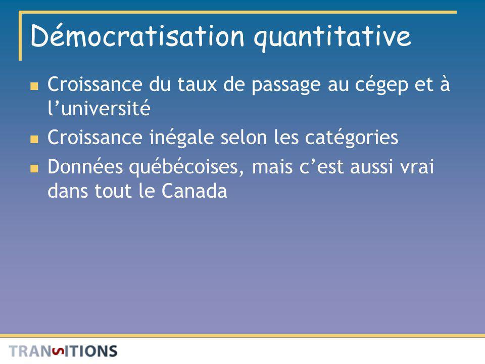 Démocratisation quantitative