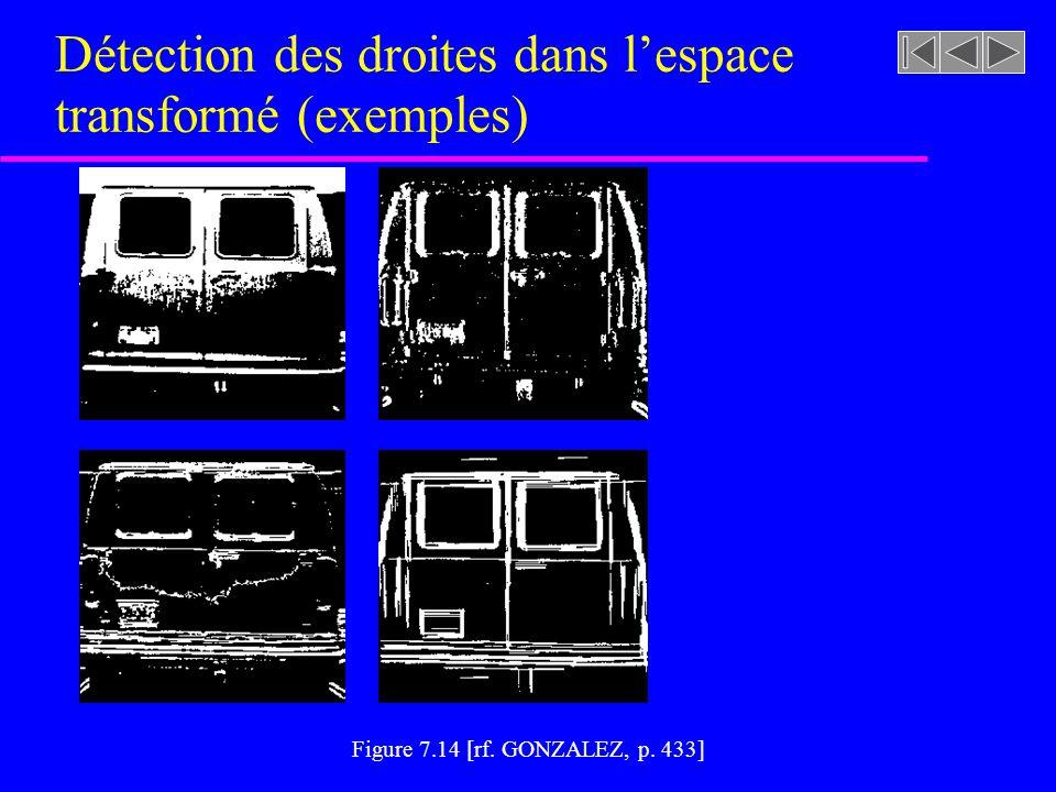 Détection des droites dans l'espace transformé (exemples)