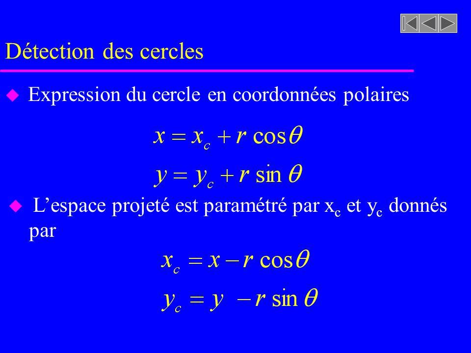 Détection des cercles Expression du cercle en coordonnées polaires par
