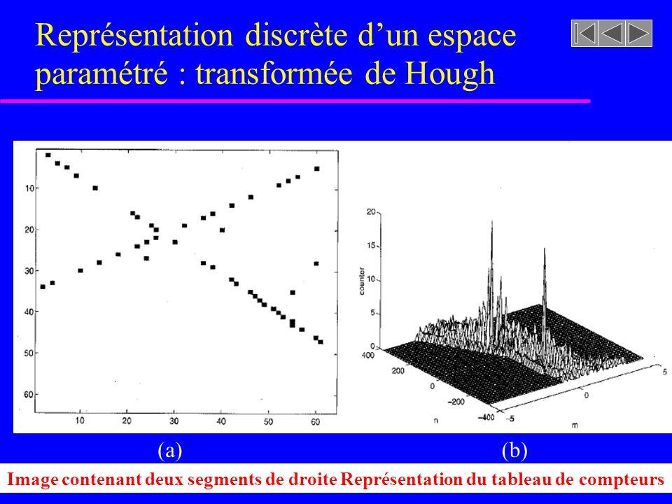 Représentation discrète d'un espace paramétré : transformée de Hough