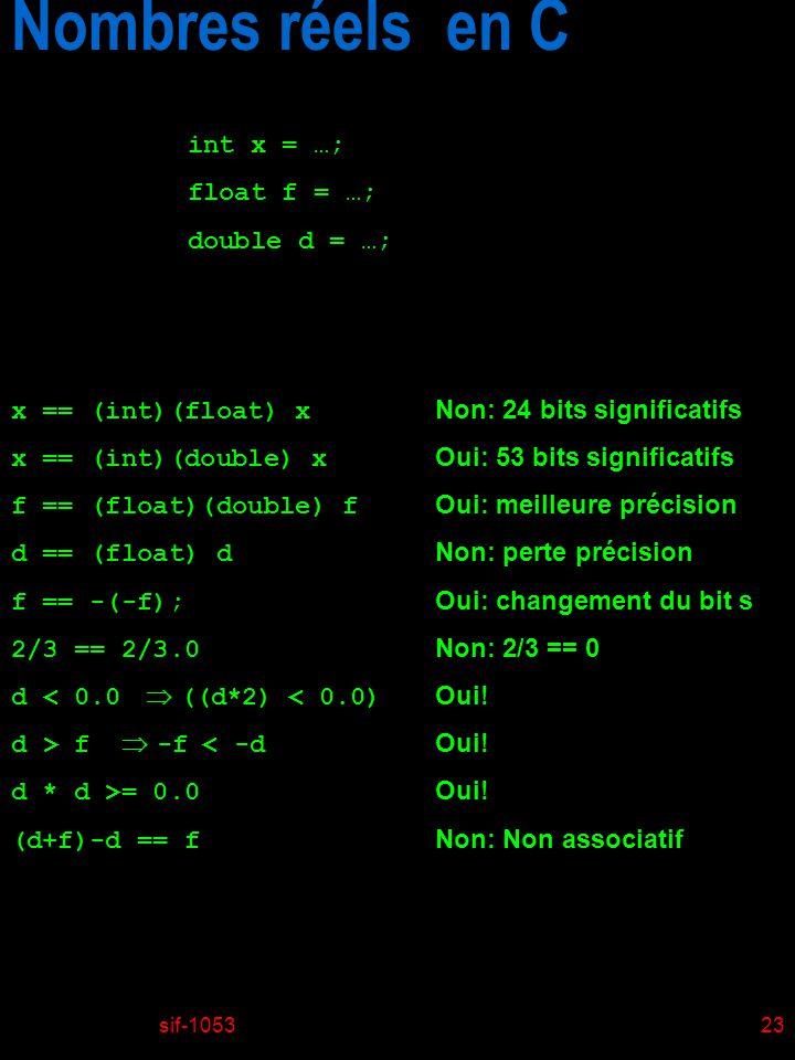 Nombres réels en C int x = …; float f = …; double d = …;