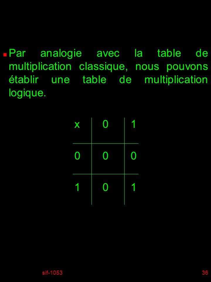 01/04/2017 Par analogie avec la table de multiplication classique, nous pouvons établir une table de multiplication logique.
