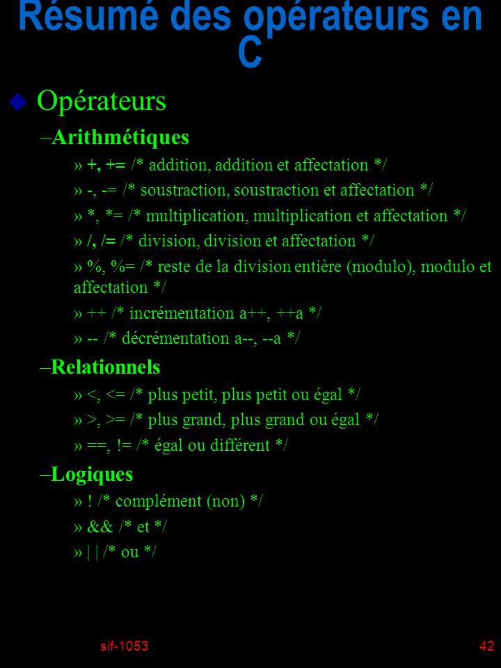 Résumé des opérateurs en C