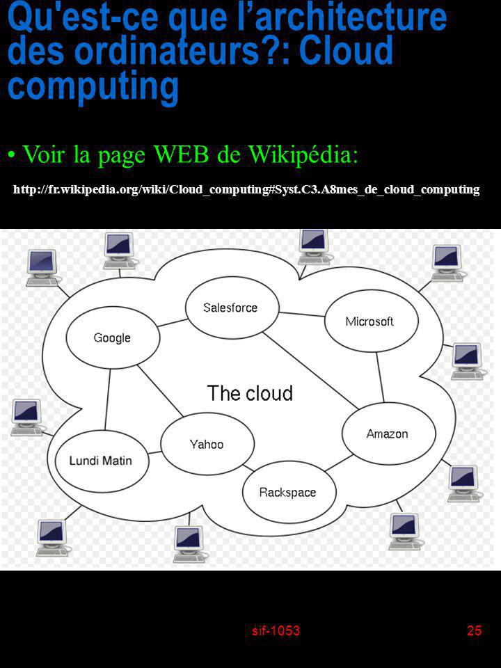 Qu est-ce que l'architecture des ordinateurs : Cloud computing