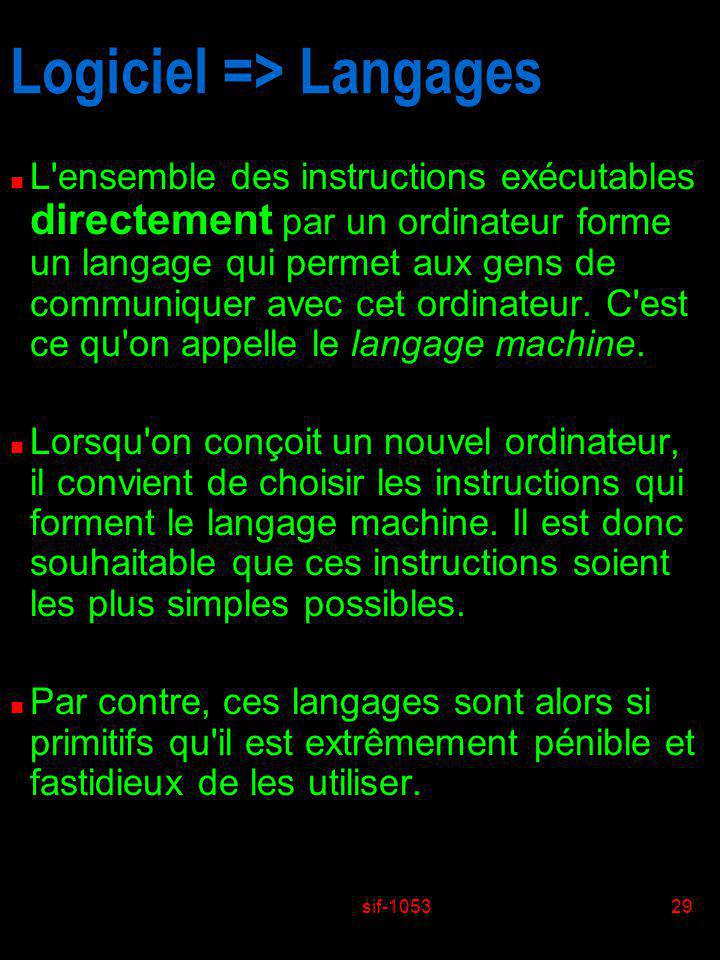 Logiciel => Langages