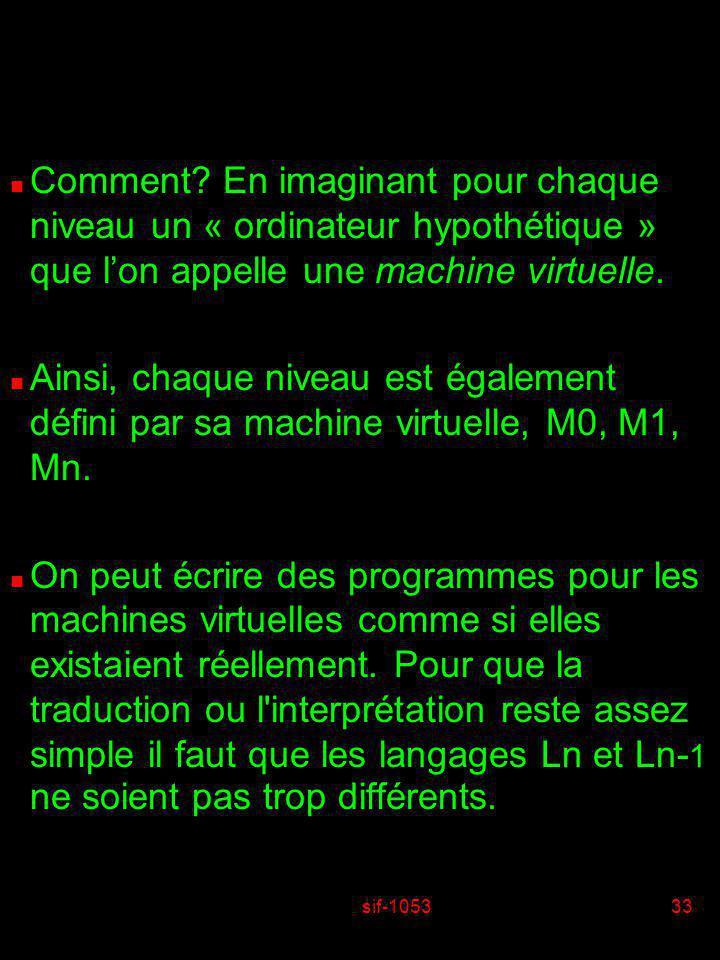 2017-04-01 Comment En imaginant pour chaque niveau un « ordinateur hypothétique » que l'on appelle une machine virtuelle.