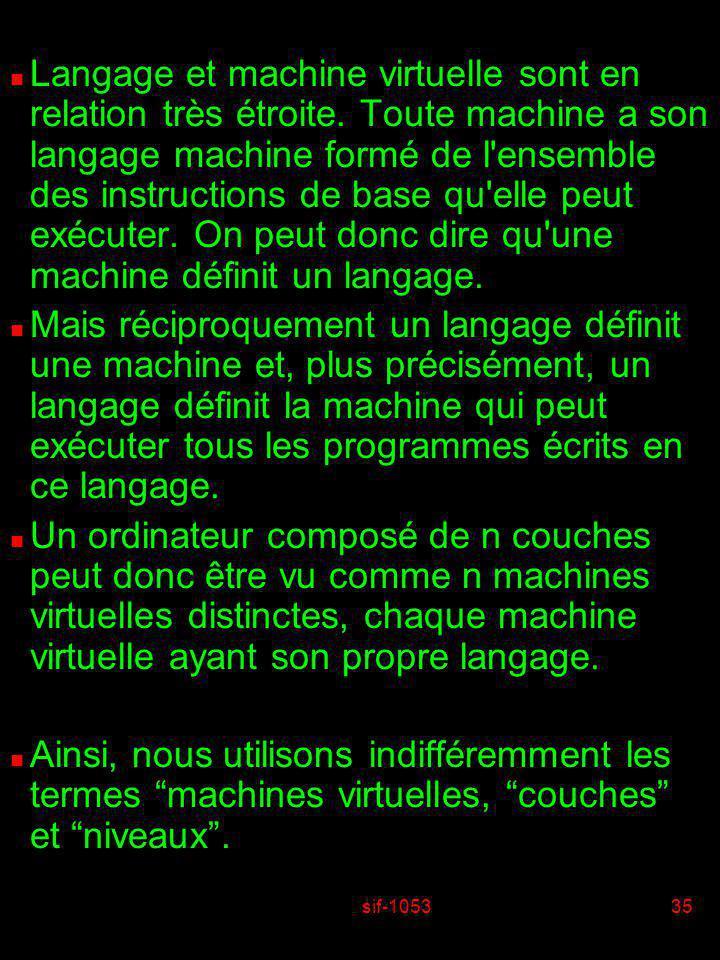 Langage et machine virtuelle sont en relation très étroite