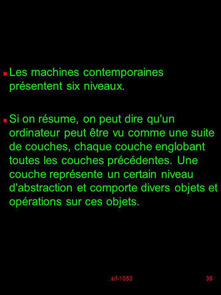 Les machines contemporaines présentent six niveaux.