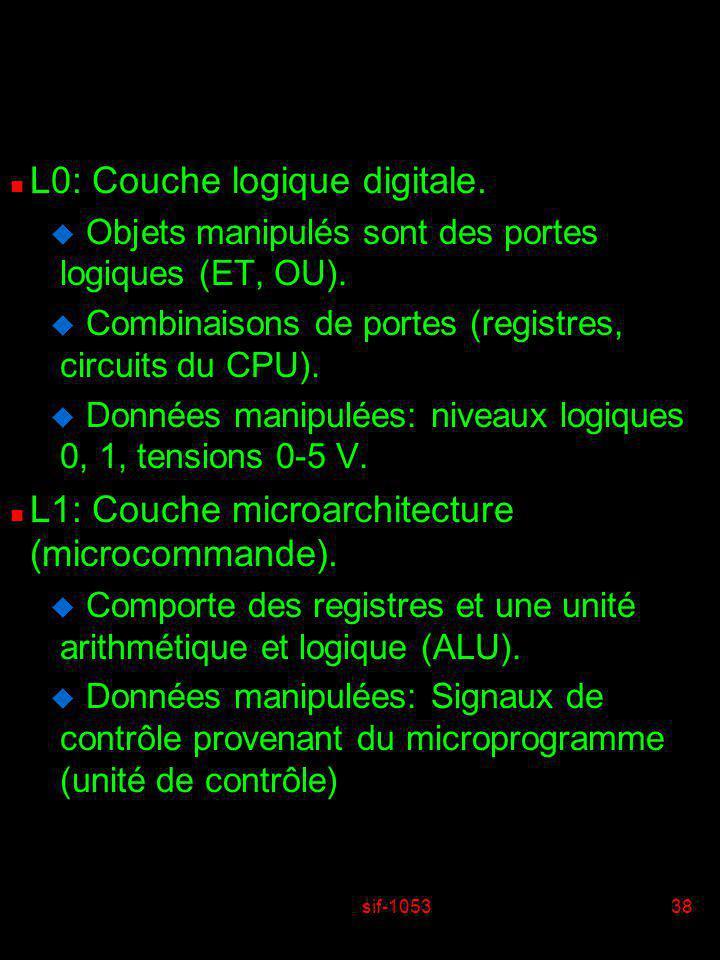 L0: Couche logique digitale.