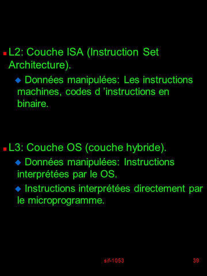 L2: Couche ISA (Instruction Set Architecture).