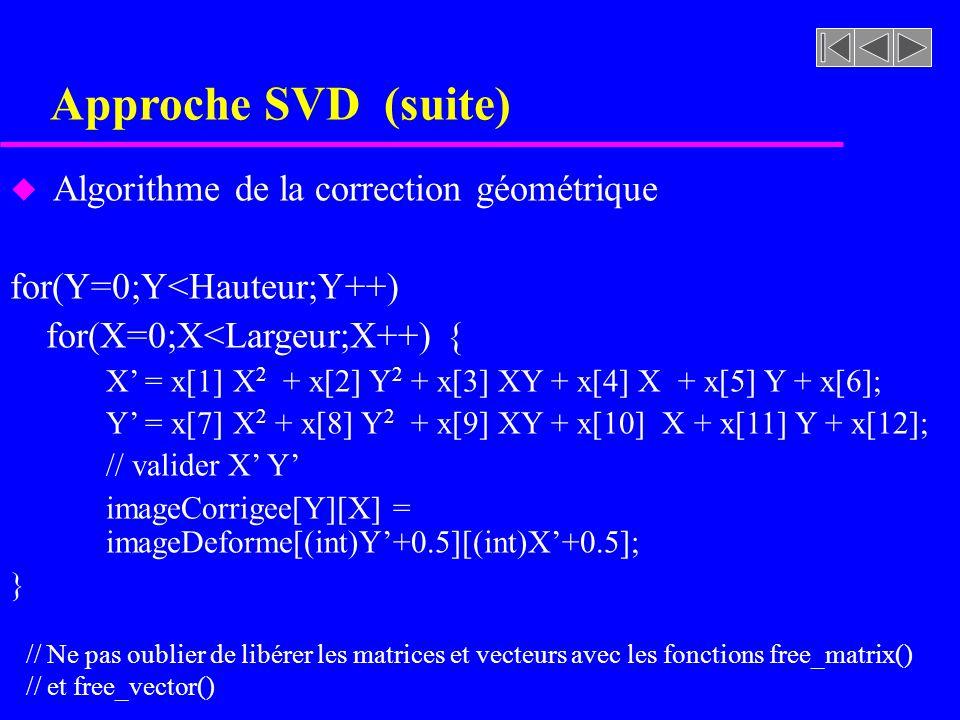 Approche SVD (suite) Algorithme de la correction géométrique