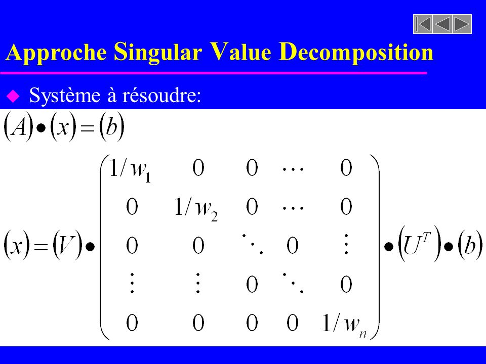 Approche Singular Value Decomposition