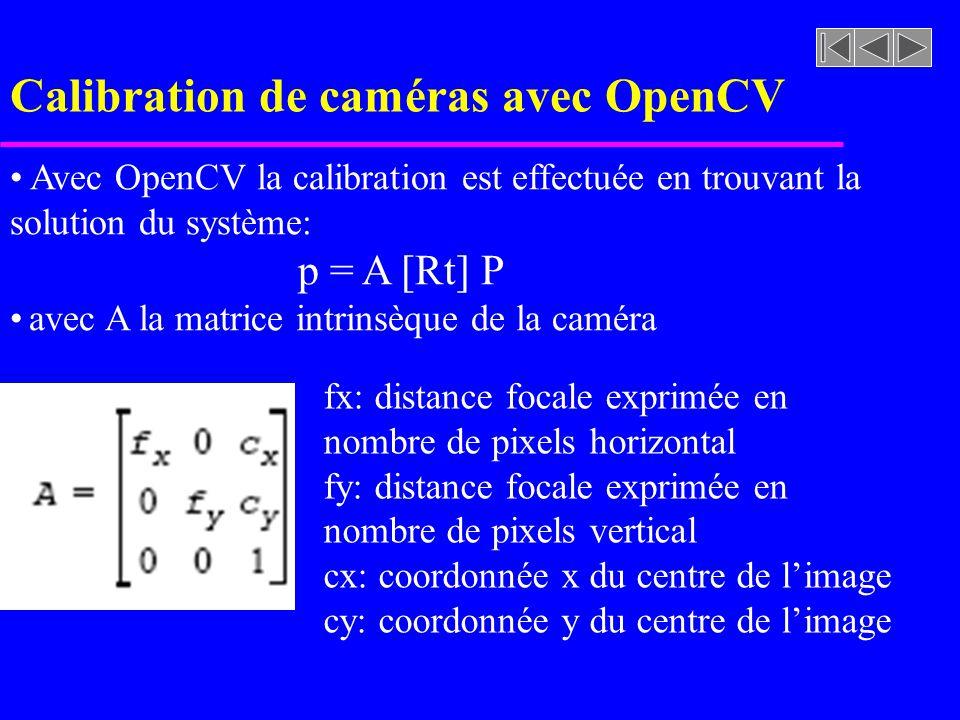 Calibration de caméras avec OpenCV