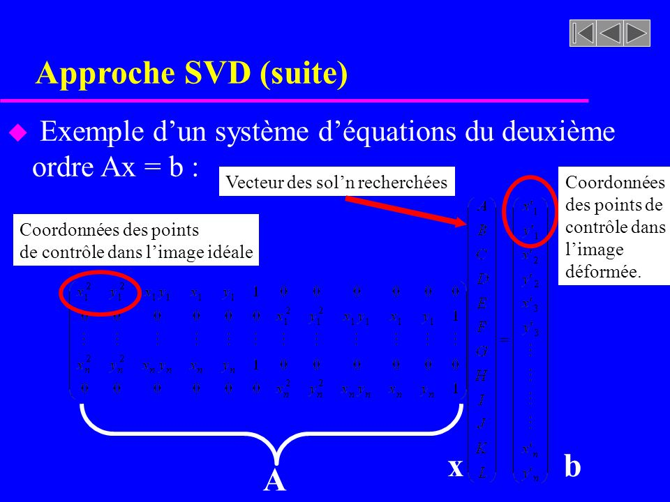 Approche SVD (suite) x b A