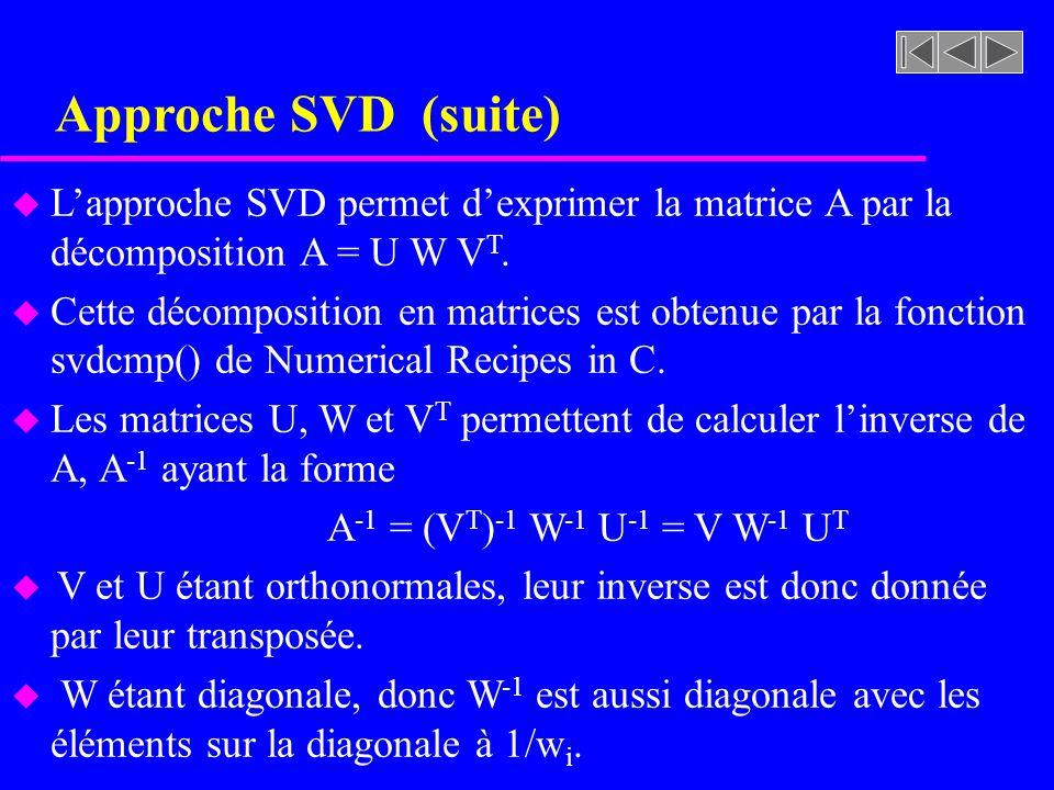 Approche SVD (suite) L'approche SVD permet d'exprimer la matrice A par la décomposition A = U W VT.